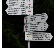 Na križanju puteva