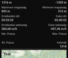 02.12.2107. - Od Šnjegavića tri putića...