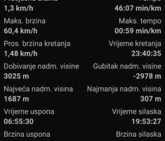 20171028-29_velebit_drazen_smit_193